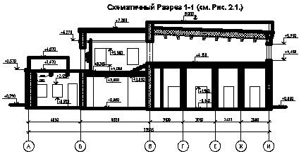 «Всероссийский научно-исследовательский институт авиационных материалов», пример 4